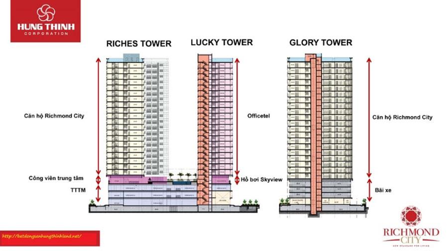 Mặt cắt căn hộ richmond city