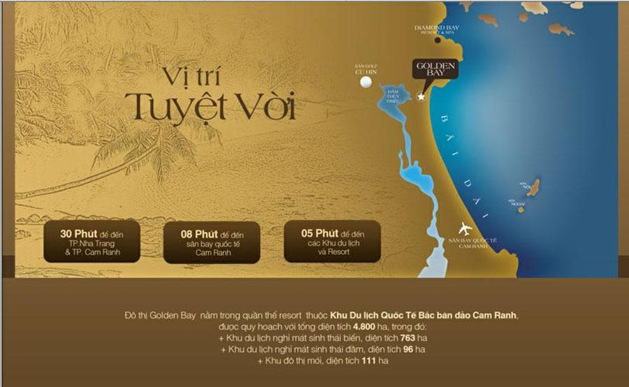 Vị trí đắc địa dự án Goldenbay Bãi Dài Cam Ranh
