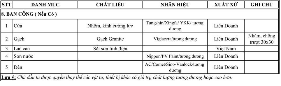 Bảng nguyên vật liệu giao căn hộ lavita Charm