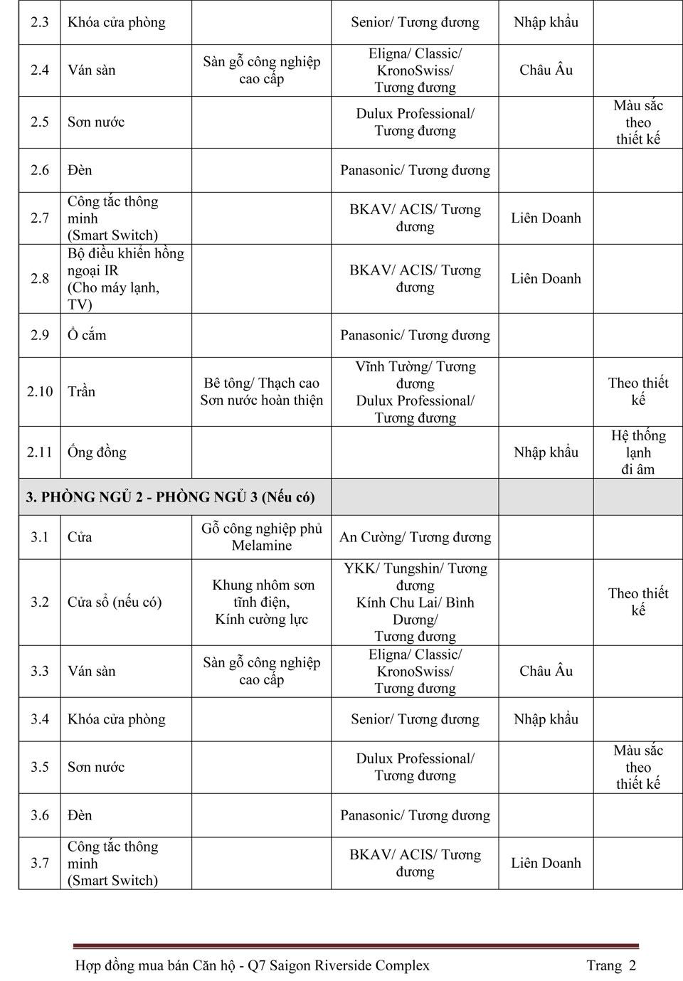 Bảng nguyên vật liệu căn hộ Q7 Saigon riverside