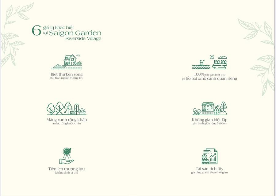 giá trị đầu tư Saigon garden riverside quận 9